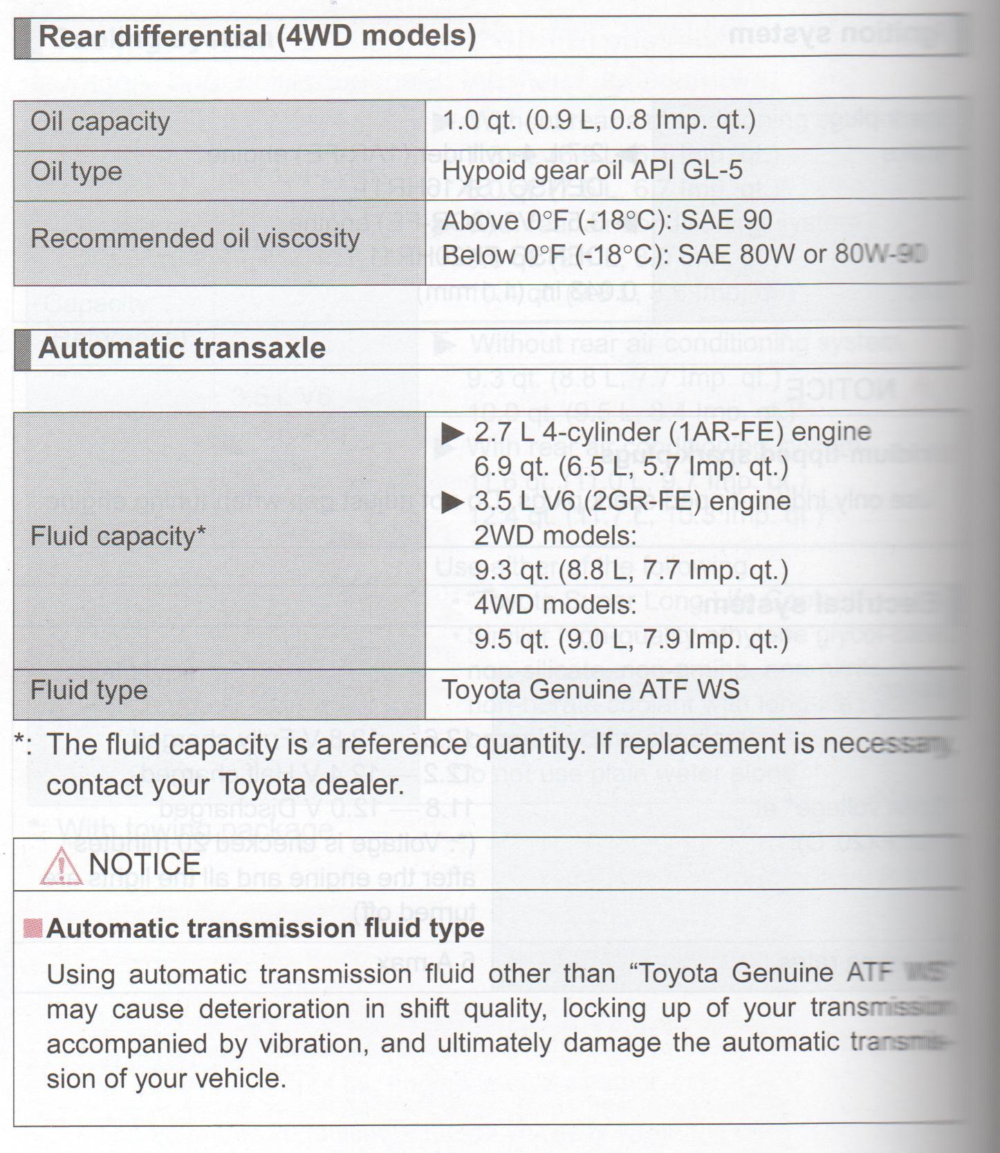 2011 highlander shifting abnormally - Toyota Nation Forum