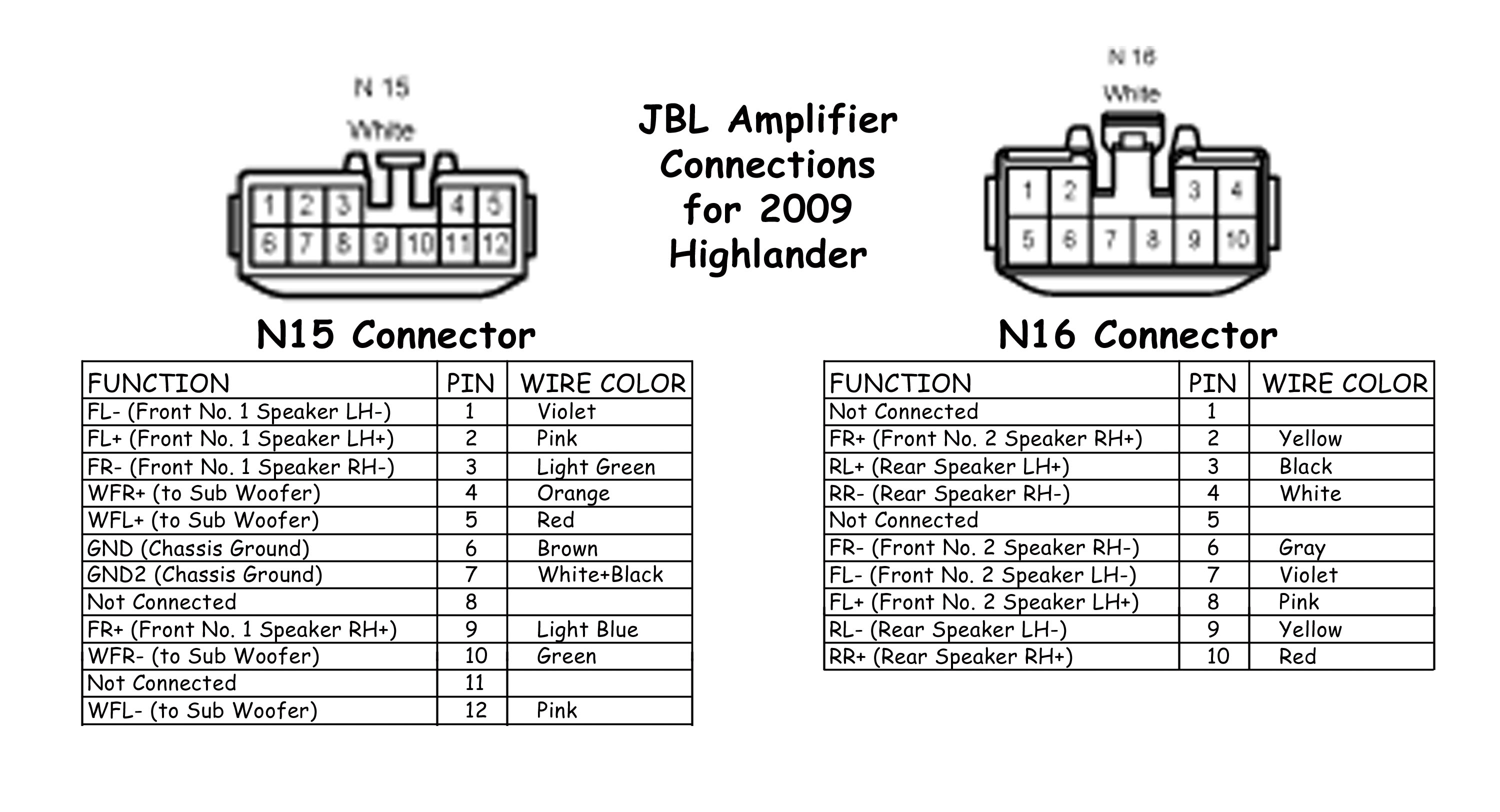2012 Highlander Wiring Diagram Simple Fuse Box Toyota Prius Wire Guide About U2022 Outlet