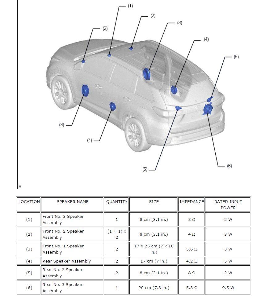 Jbl Toyota Jbl System Dash Speakers Upgrade On Highlander