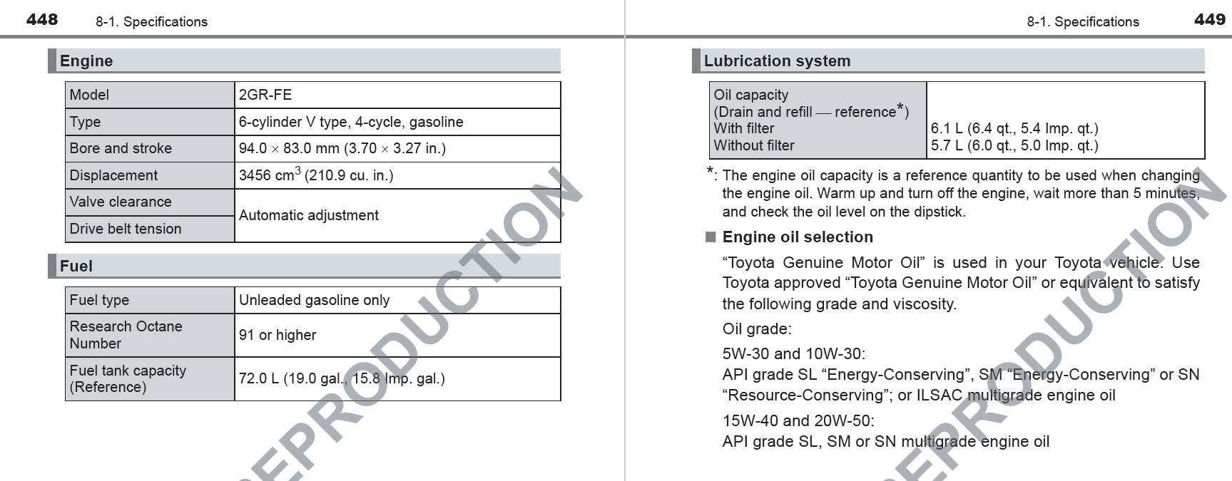 Toyota Sienna Service Manual: 2Gr-fe lubrication