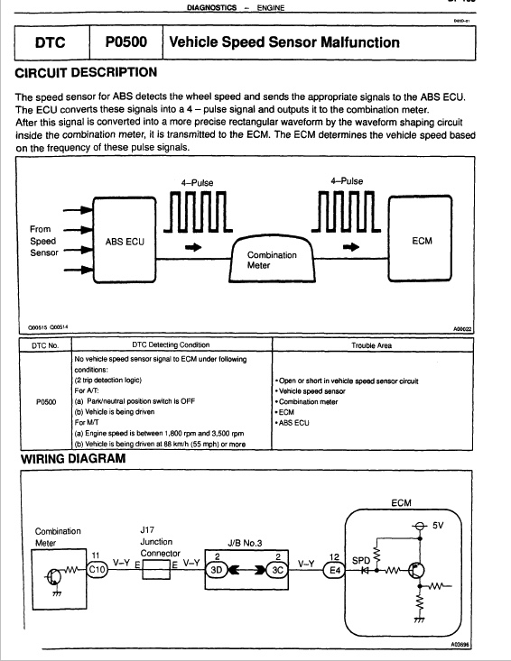 TRANSMISSION SPEED SENSOR LOCATION (just shoot me already) - Page 2