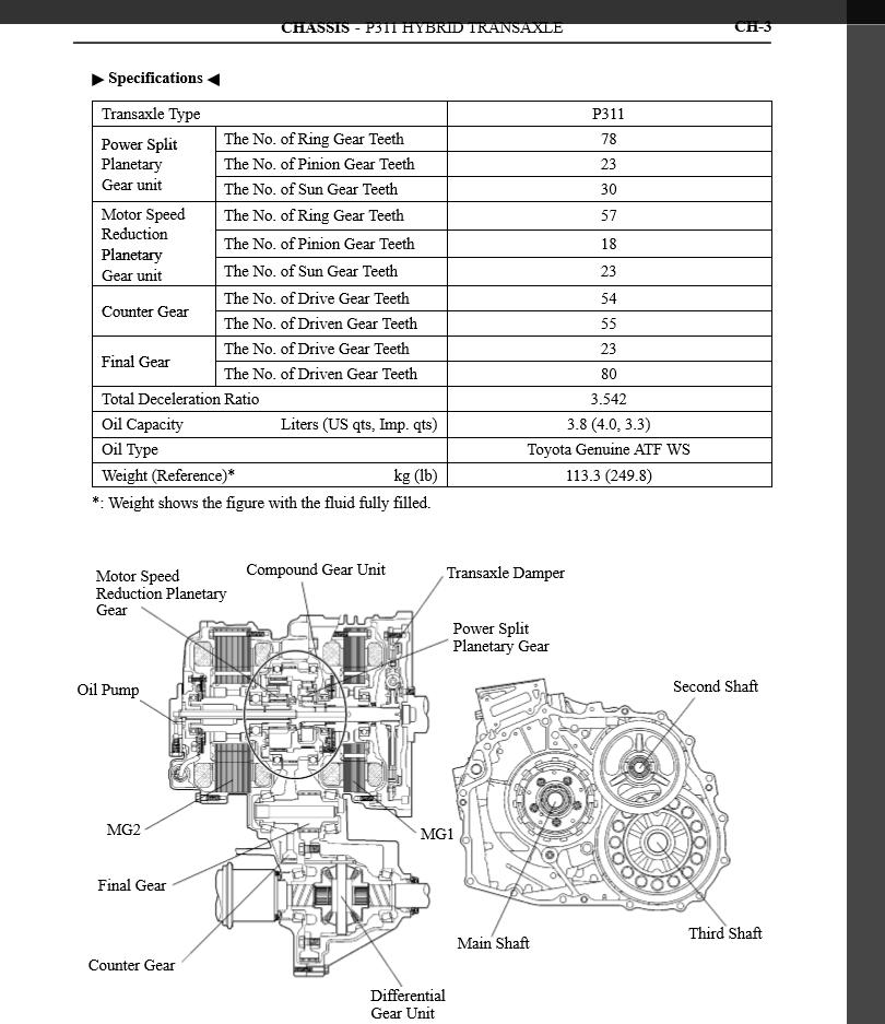 toyota camry transmission diagram wiring diagram 1994 toyota camry transmission diagram 1994 toyota camry transmission diagram