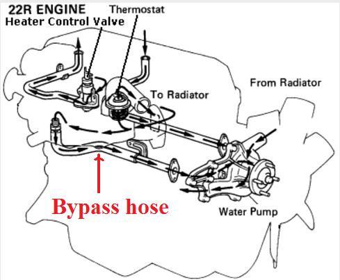 32 Dodge Caravan Radiator Hose Diagram - Wiring Diagram ...