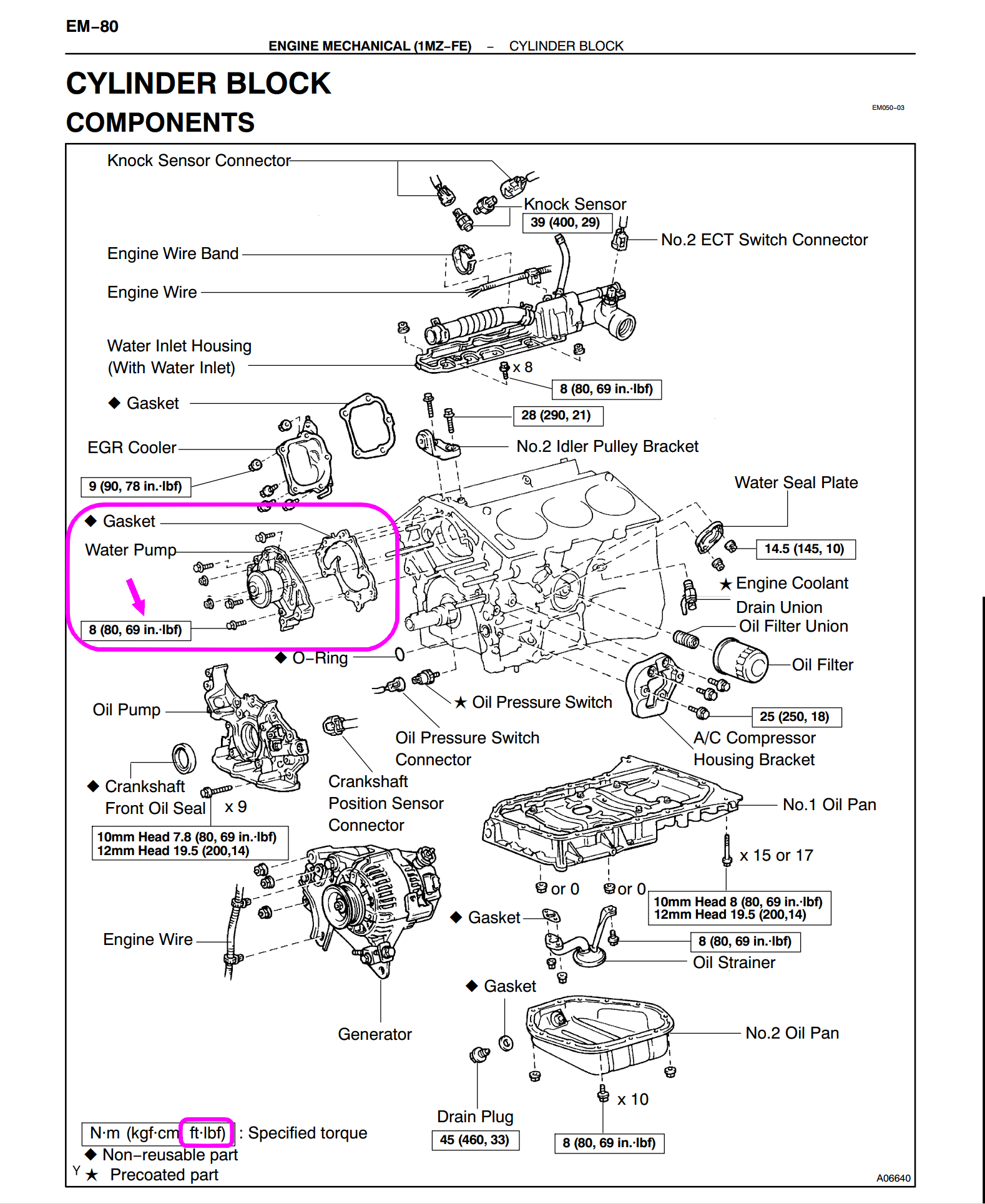 98 Toyota Camry Engine Diagram Torque Wiring Diagram Cloud A Cloud A Reteimpresesabina It