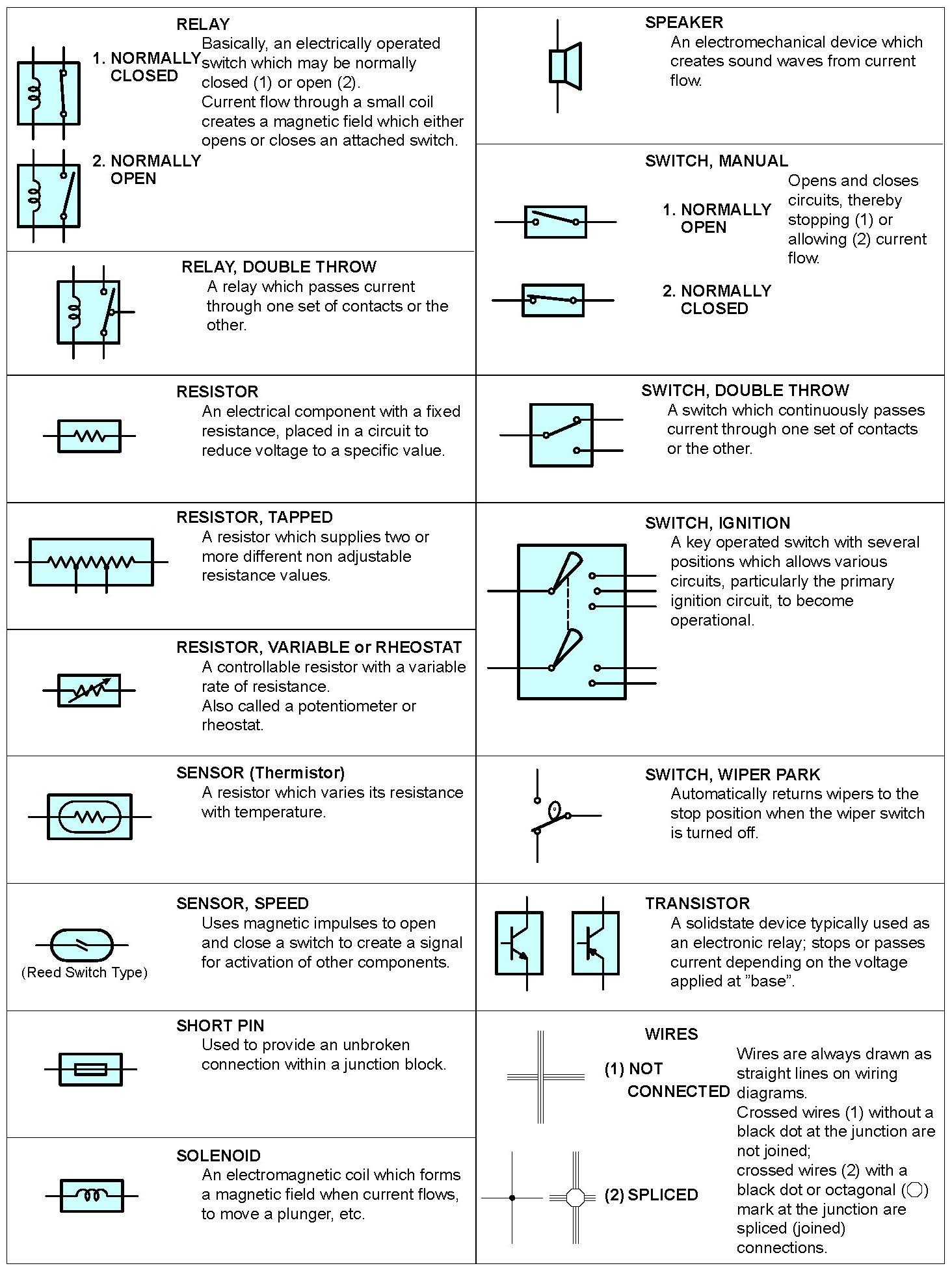 Toyotum Fuse Box Symbol Key