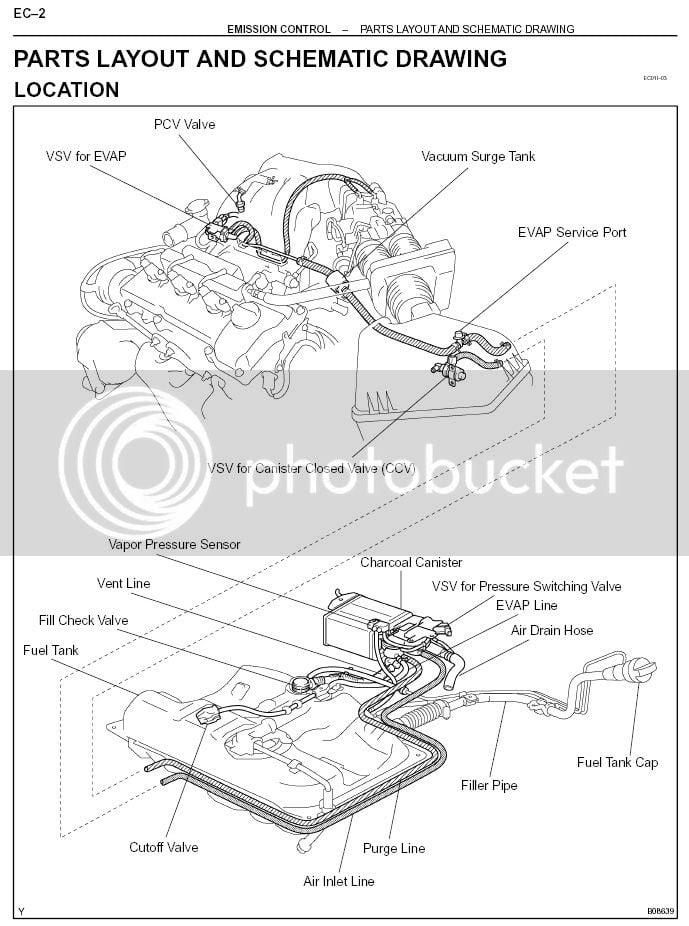 2003 Avalon Evap System Diagram
