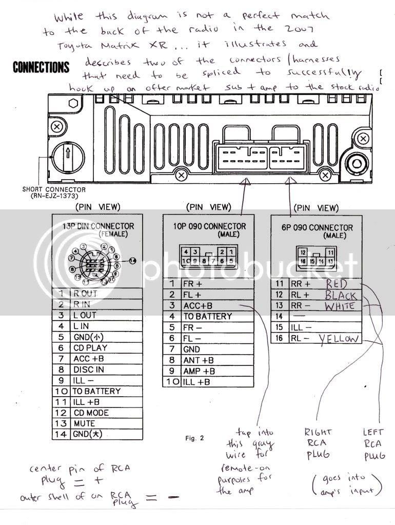 Toyota Matrix Subwoofer Installation Notes