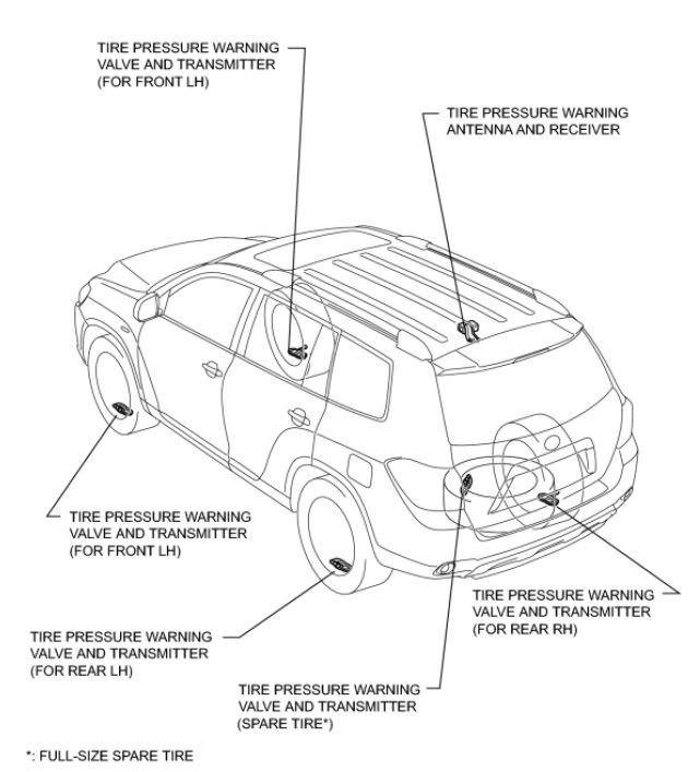 TPMS/HID Interference