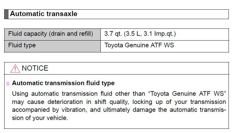 DIY: Transmission Fluid Drain/Fill | Toyota Nation Forum