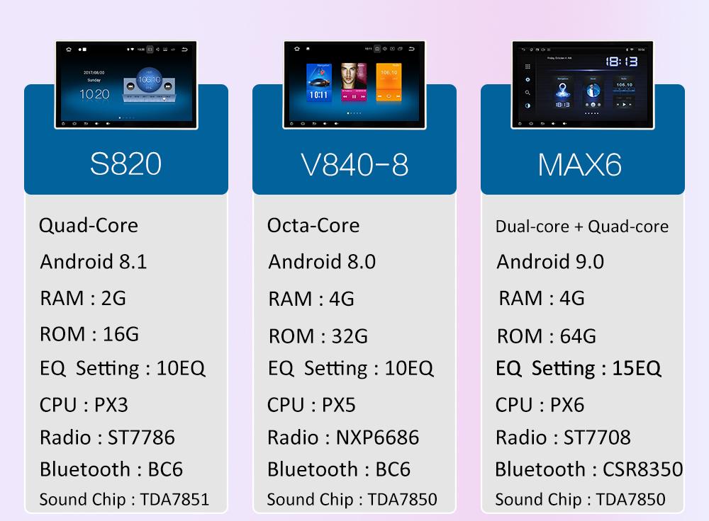 Dasaita Android 8 0 Head Unit w/32GB ROM, 4GB RAM for 2017