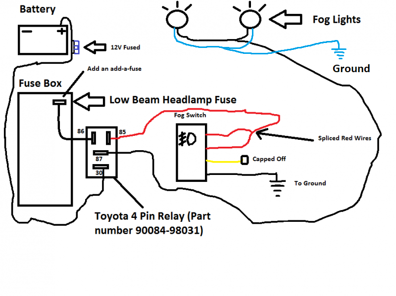 Fog Light Switch Wiring Diagram For Toyota Boat Trailer Flat 4 Wiring Harness Bege Wiring Diagram