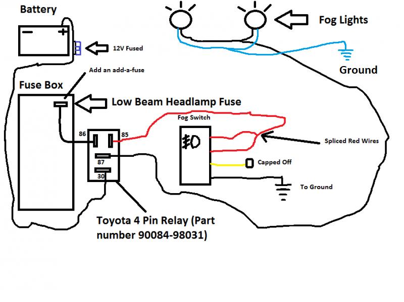 Add On Fog Light Relay Wiring Diagram Bmw Mini Wiring Diagram Download Astrany Honda Yenpancane Jeanjaures37 Fr
