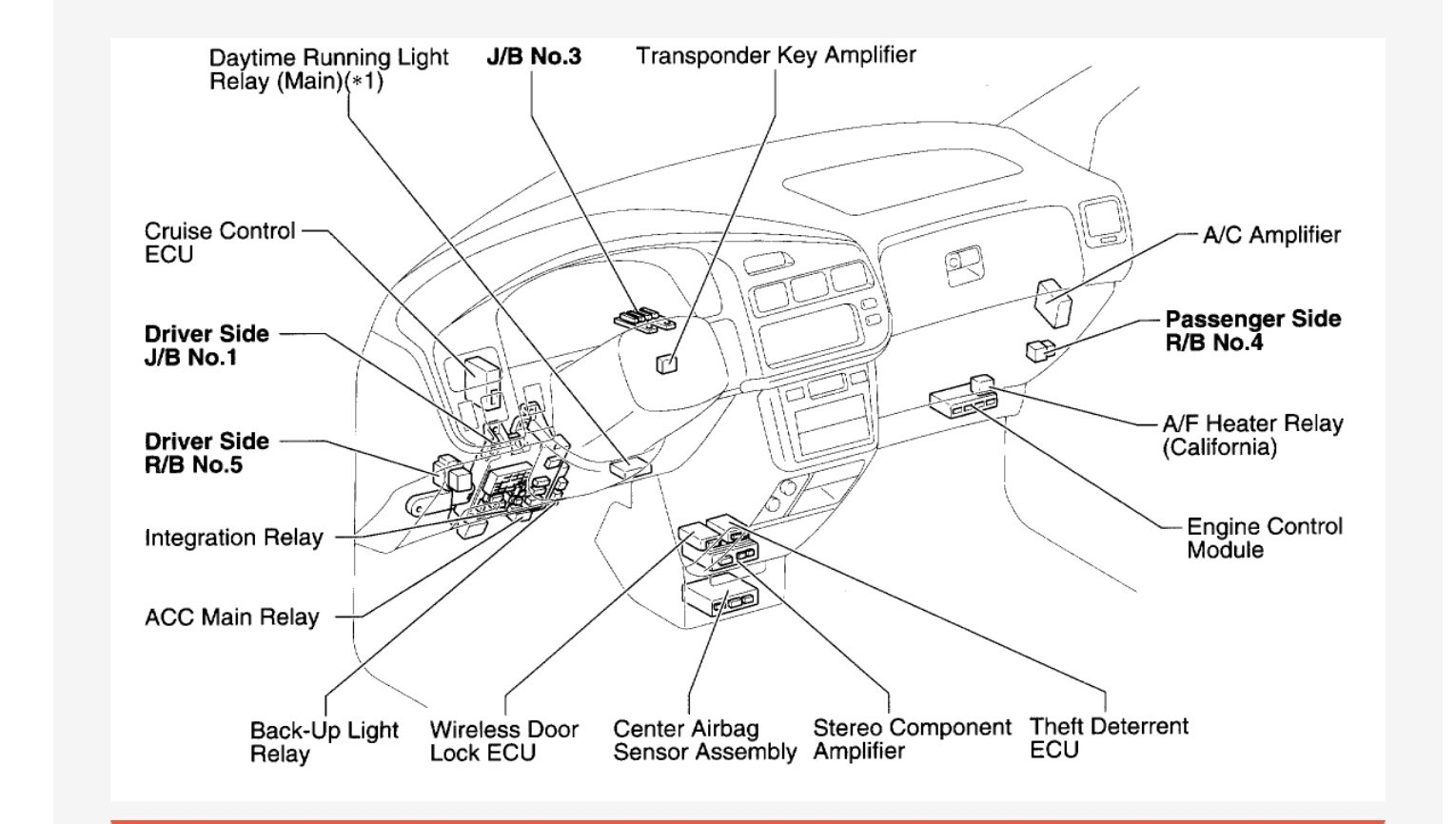 A/C 5amp fuse 2001 sienna. Not where it's suppose to be. | Toyota Nation  Forum  Toyota Nation